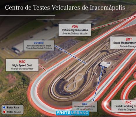 Parceria entre Mercedes-Benz e Bosch cria Centro de Testes
